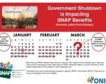 Cierre Parcial de Gobierno Afecta SNAP