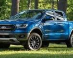 Porque los modelos de Ford para el 2020 no conseguirán atraer a los millennials