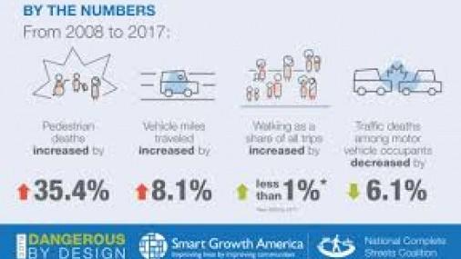 Aumentan en Estados Unidos las muertes de peatones causadas por conductores