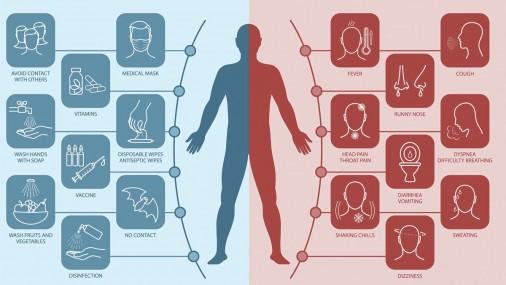 Las personas con diabetes pueden enfrentar complicaciones con COVID-19